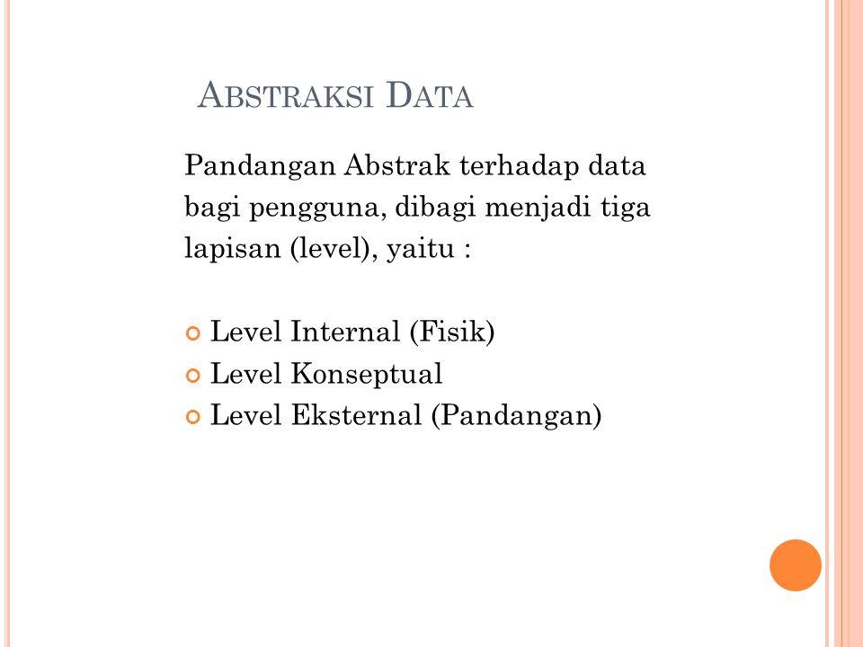 A BSTRAKSI D ATA Pandangan Abstrak terhadap data bagi pengguna, dibagi menjadi tiga lapisan (level), yaitu : Level Internal (Fisik) Level Konseptual Level Eksternal (Pandangan)