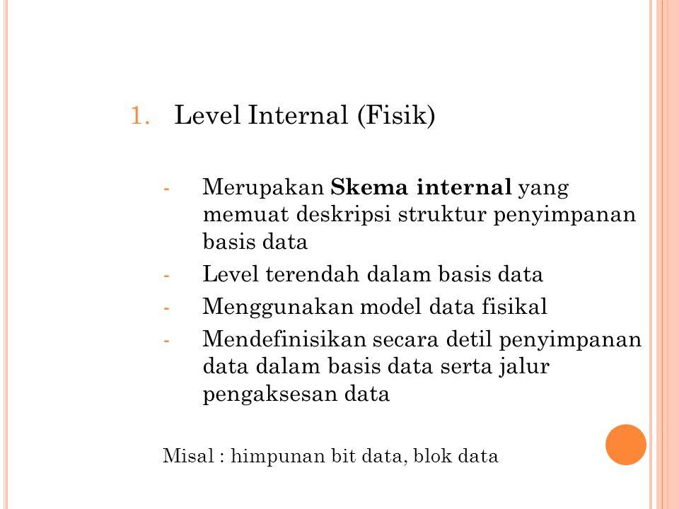 1.Level Internal (Fisik) -Merupakan Skema internal yang memuat deskripsi struktur penyimpanan basis data -Level terendah dalam basis data -Menggunakan model data fisikal -Mendefinisikan secara detil penyimpanan data dalam basis data serta jalur pengaksesan data Misal : himpunan bit data, blok data