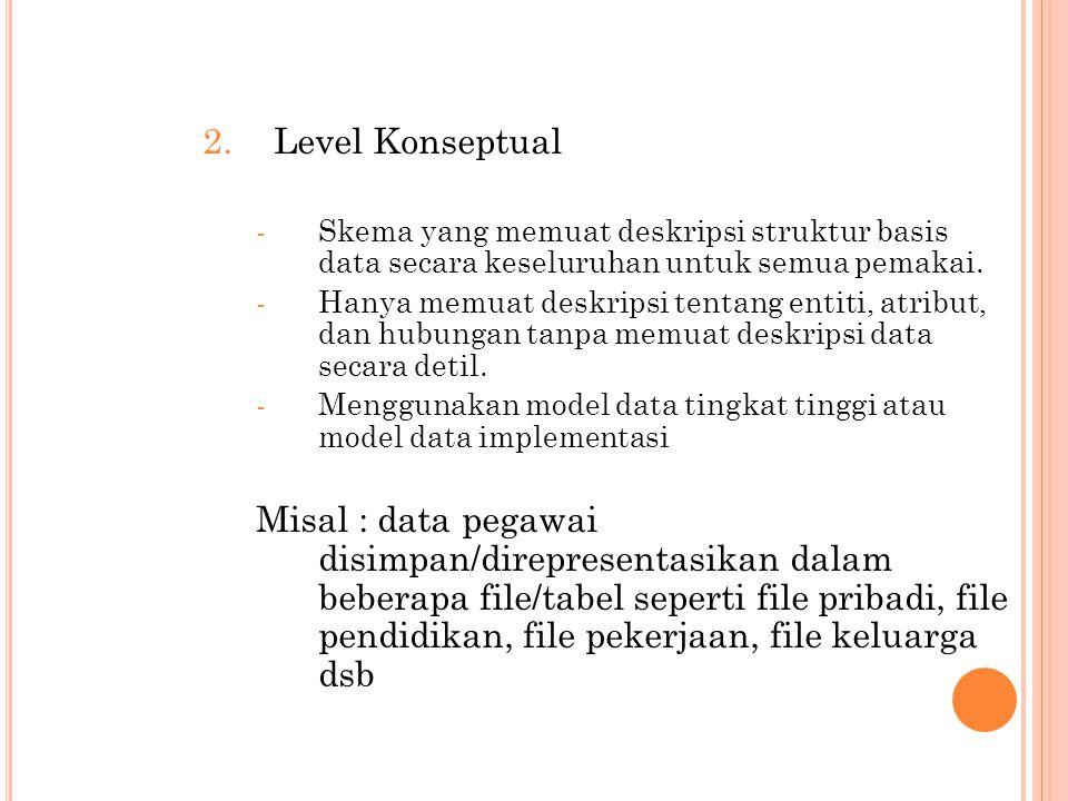 2.Level Konseptual -Skema yang memuat deskripsi struktur basis data secara keseluruhan untuk semua pemakai.