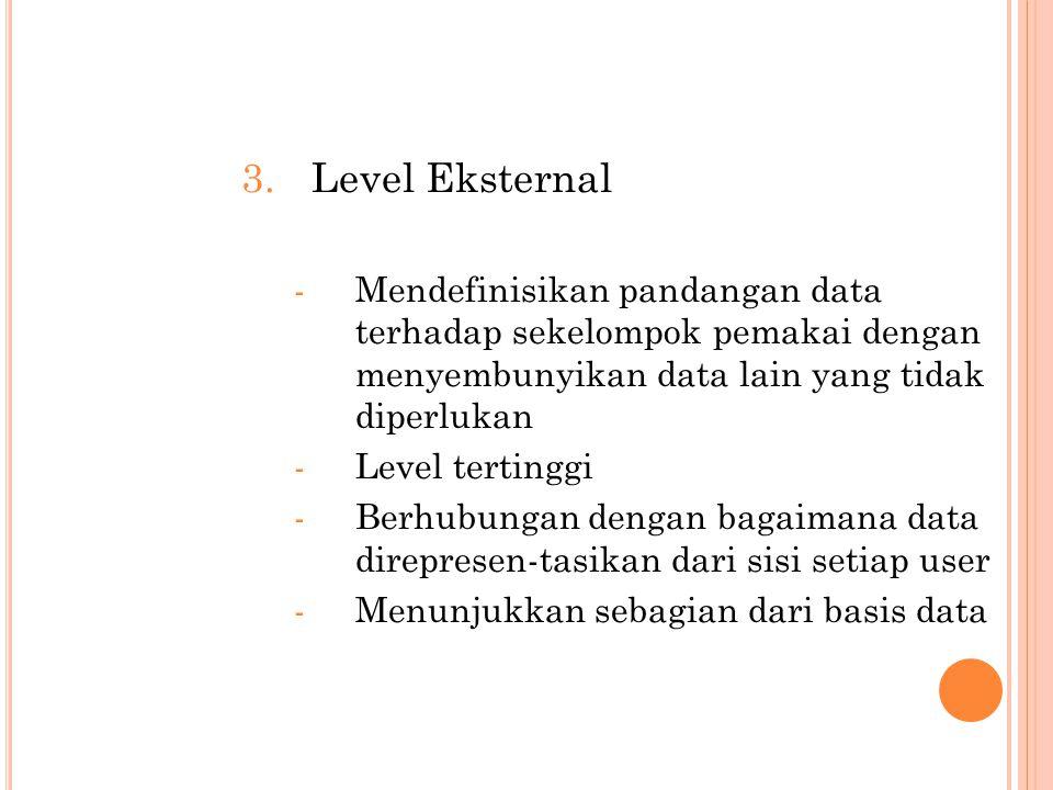 3.Level Eksternal -Mendefinisikan pandangan data terhadap sekelompok pemakai dengan menyembunyikan data lain yang tidak diperlukan -Level tertinggi -Berhubungan dengan bagaimana data direpresen-tasikan dari sisi setiap user -Menunjukkan sebagian dari basis data