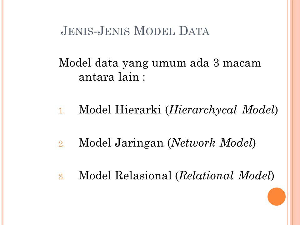 J ENIS -J ENIS M ODEL D ATA Model data yang umum ada 3 macam antara lain : 1.