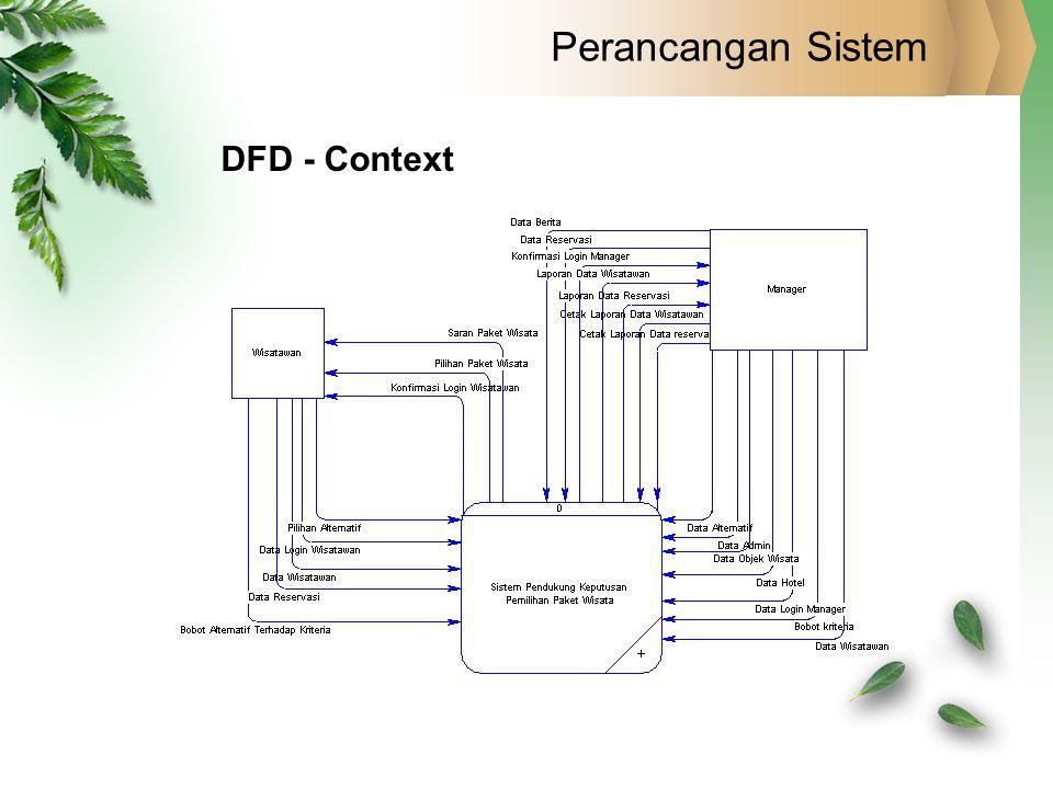 Perancangan Sistem DFD - Context