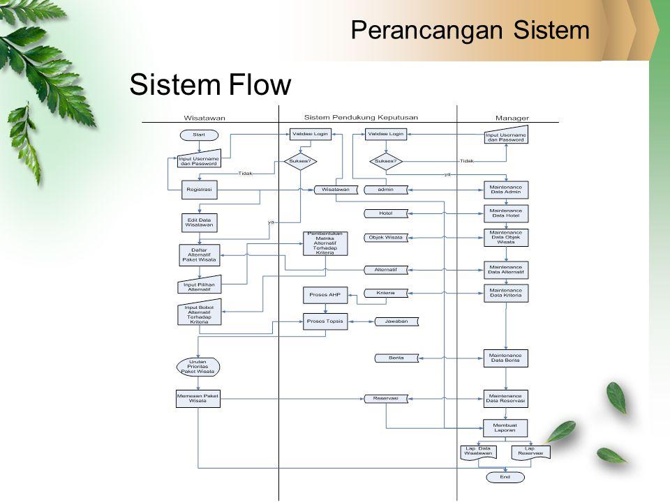 Perancangan Sistem Rancangan Penelitian Memakai AHP dan Topsis