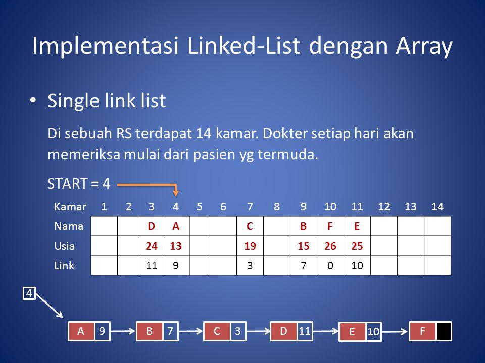 Implementasi Linked-List dengan Array Single link list Di sebuah RS terdapat 14 kamar. Dokter setiap hari akan memeriksa mulai dari pasien yg termuda.