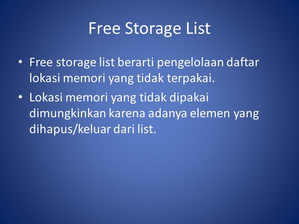 Free Storage List Free storage list berarti pengelolaan daftar lokasi memori yang tidak terpakai. Lokasi memori yang tidak dipakai dimungkinkan karena