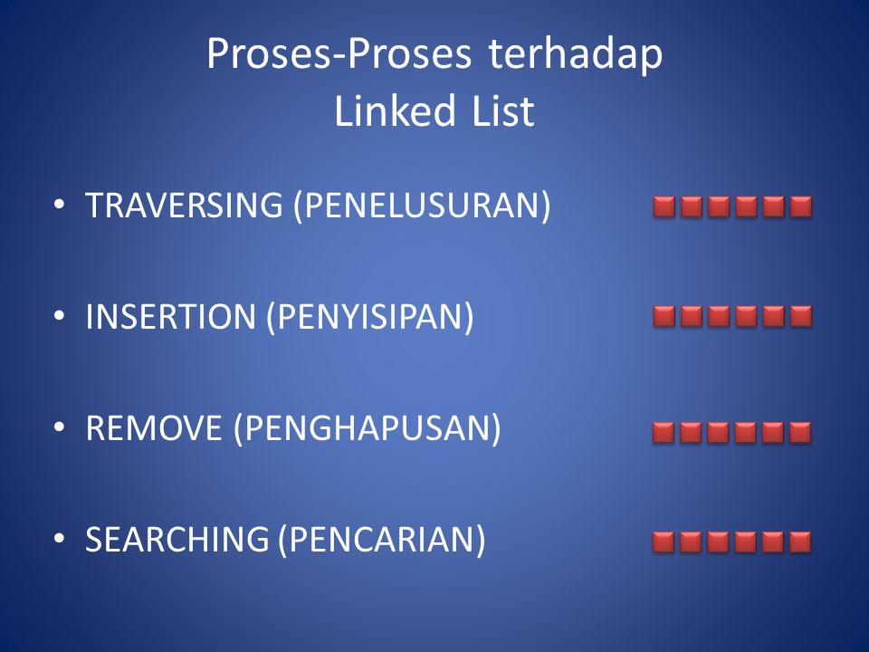 Proses-Proses terhadap Linked List TRAVERSING (PENELUSURAN) INSERTION (PENYISIPAN) REMOVE (PENGHAPUSAN) SEARCHING (PENCARIAN)