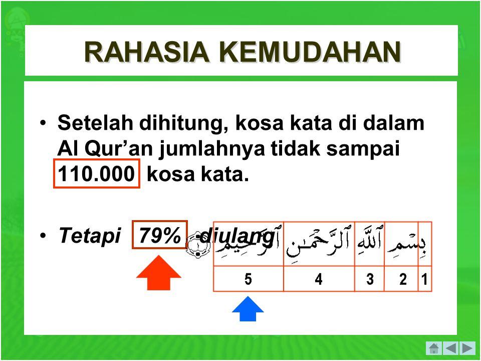 Dan sesungguh-sungguhnya telah Kami mudahkan Al Qur'an untuk pelajaran (untuk dipelajari) maka adakah orang yang mau mengambil pelajaran (mau mempelaj