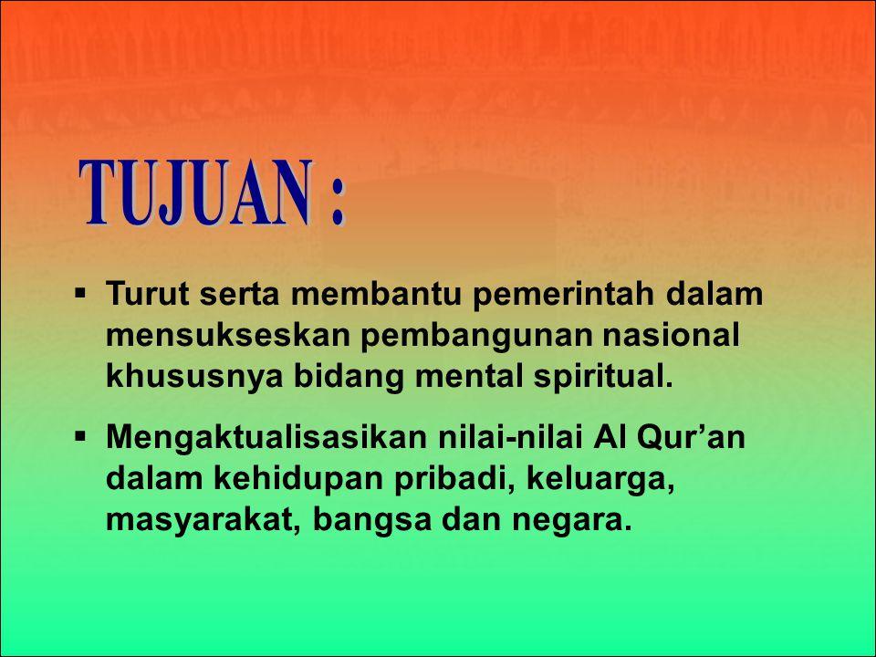 PERTEMUAN..JUMLAH AYAT.. KOSA KATA. MATERI (dalam ayat Al Qur'an) 01 12 ayat s/d S.