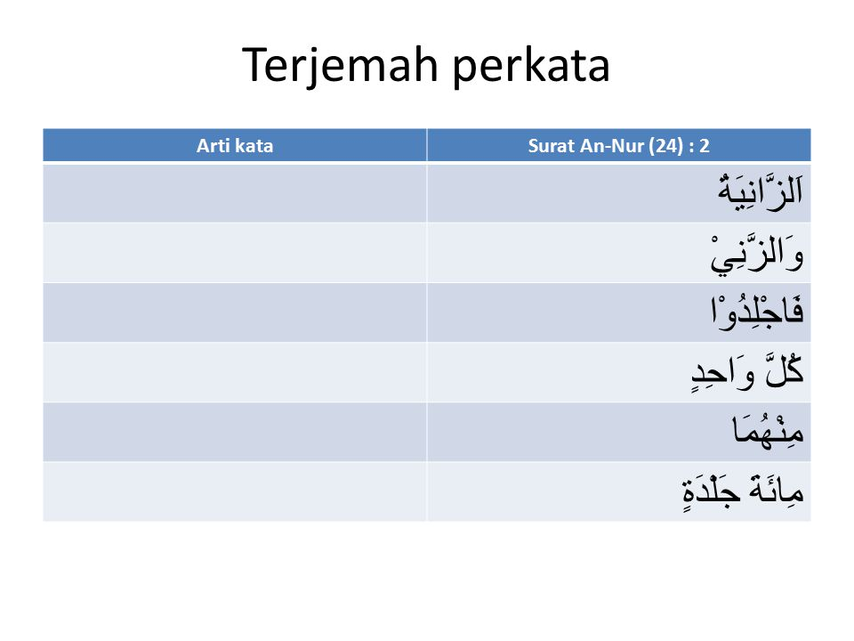 Identifikasi Hukum Tajwid TajwidSurat Al-Isra' (17) : 32 1.