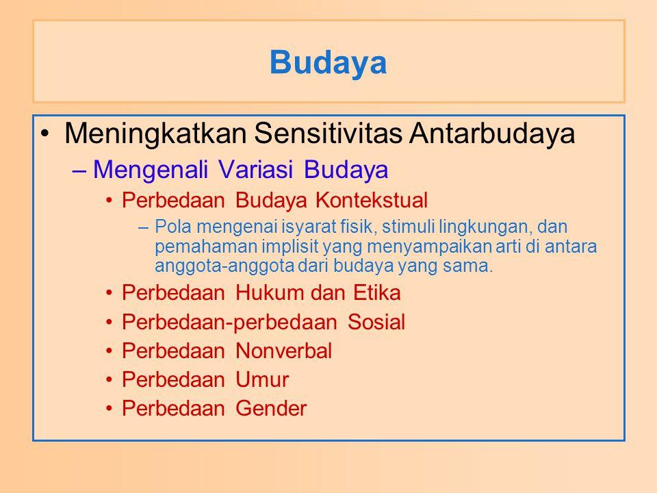 Budaya Meningkatkan Sensitivitas Antarbudaya –Mengenali Variasi Budaya Perbedaan Budaya Kontekstual –Pola mengenai isyarat fisik, stimuli lingkungan,