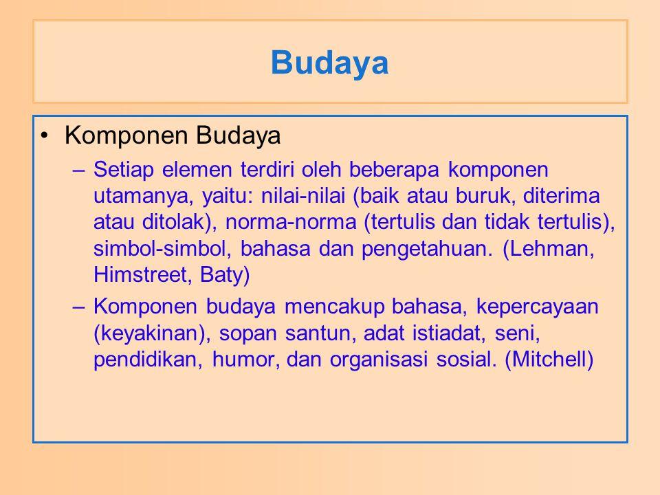 Budaya Komponen Budaya –Setiap elemen terdiri oleh beberapa komponen utamanya, yaitu: nilai-nilai (baik atau buruk, diterima atau ditolak), norma-norm
