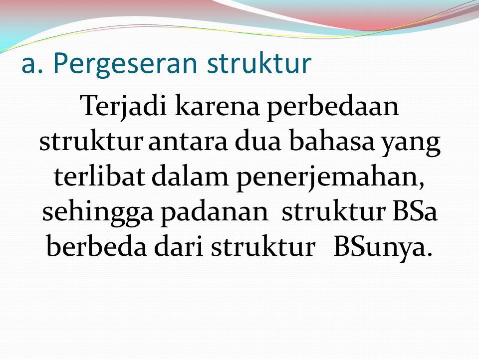 a. Pergeseran struktur Terjadi karena perbedaan struktur antara dua bahasa yang terlibat dalam penerjemahan, sehingga padanan struktur BSa berbeda dar