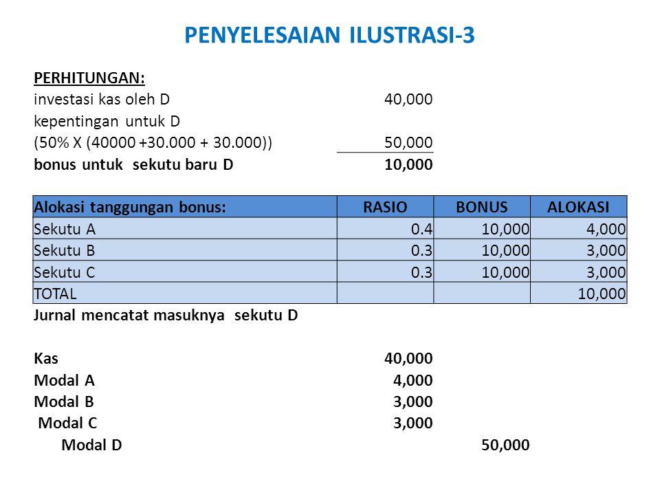 PENYELESAIAN ILUSTRASI-3 PERHITUNGAN: investasi kas oleh D40,000 kepentingan untuk D (50% X (40000 +30.000 + 30.000))50,000 bonus untuk sekutu baru D1