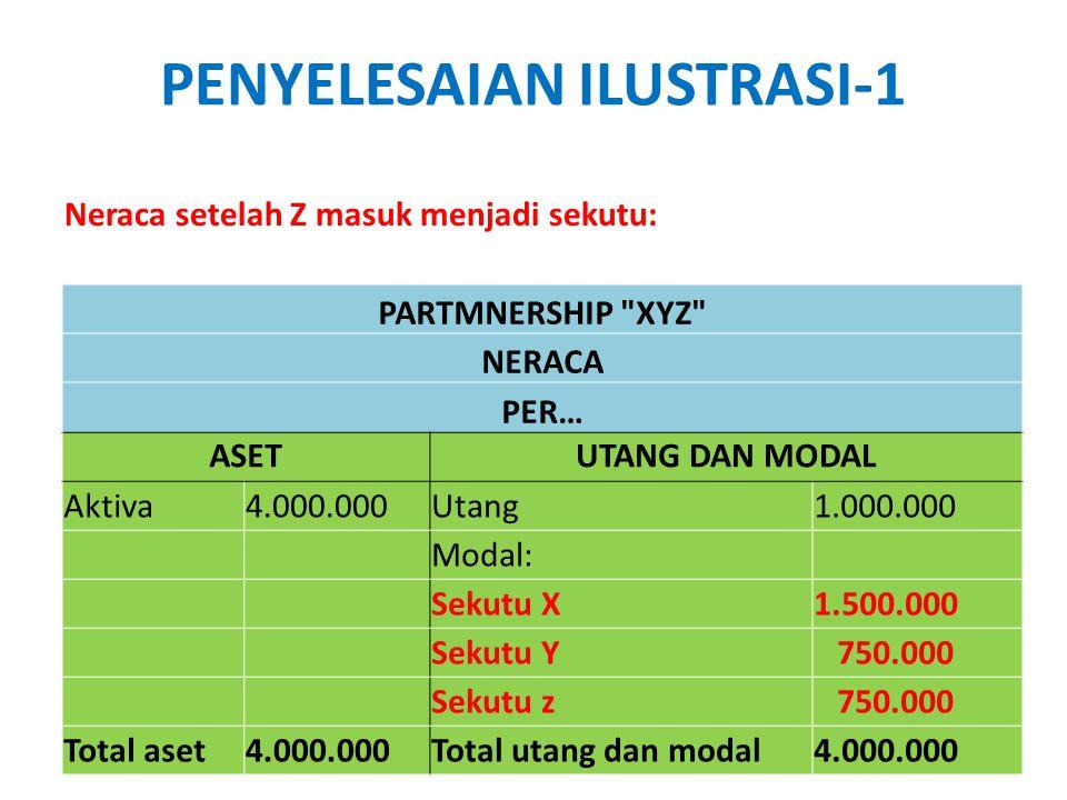 PENYELESAIAN ILUSTRASI-1 Neraca setelah Z masuk menjadi sekutu: PARTMNERSHIP