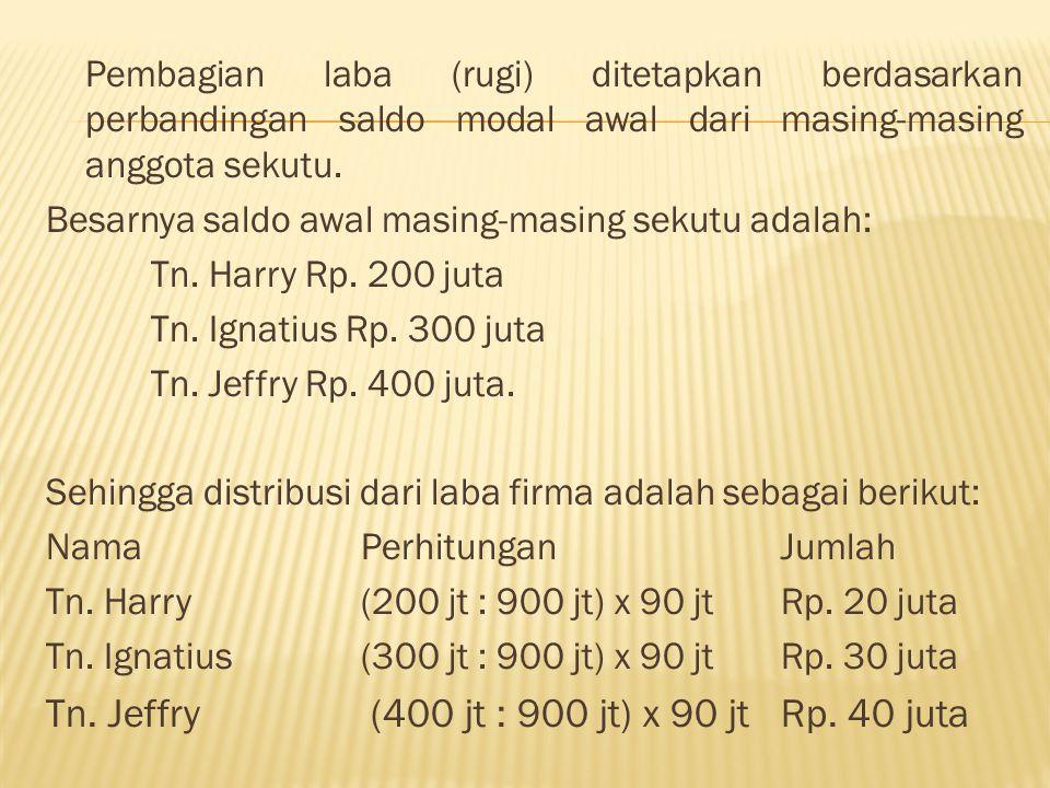 Jurnal untuk pembagian laba bersih ini adalah sebagai berikut: Ikhtisar Laba Rugi 90.000.000 Modal Tn.