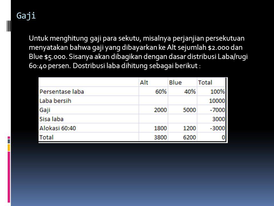 Gaji Untuk menghitung gaji para sekutu, misalnya perjanjian persekutuan menyatakan bahwa gaji yang dibayarkan ke Alt sejumlah $2.000 dan Blue $5.000.