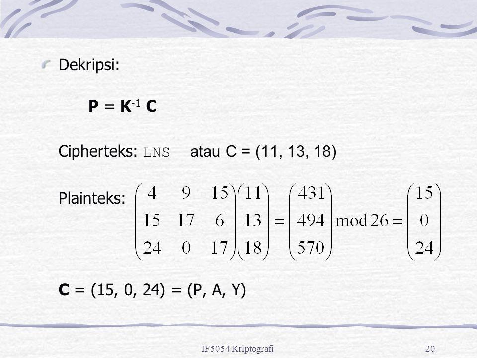 IF5054 Kriptografi20 Dekripsi: P = K -1 C Cipherteks: LNS atau C = (11, 13, 18) Plainteks: C = (15, 0, 24) = (P, A, Y)