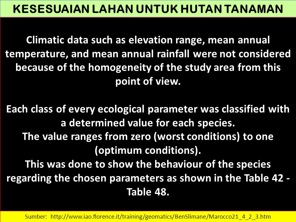 KESESUAIAN LAHAN UNTUK HUTAN TANAMAN Table 48 - Rating and weights for soil texture (USDA classification) Sumber: http://www.iao.florence.it/training/geomatics/BenSlimane/Marocco21_4_2_3.htm Texture Quercus suber Tetraclinis articulata Pinus halepensis Eucalyptus camaldulensis Clay0.1 0.30.5 Loam0.80.50.8 Clay loam0.80.50.8 Silt10.81 Silty clay0.80.510.8 Silty clay loam0.8 1 Silty loam1110.8 Sandy clay1111 Sandy clay loam1111 Sandy loam10.311 Loamy sand0.80.50.8 Sand0.50.30.80.5 Weight2253