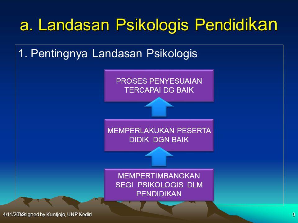 2.Segi-segi psikologis peserta didik yg harus dipahami & diperhitungkan dlm pendidikan, a.l.: a.