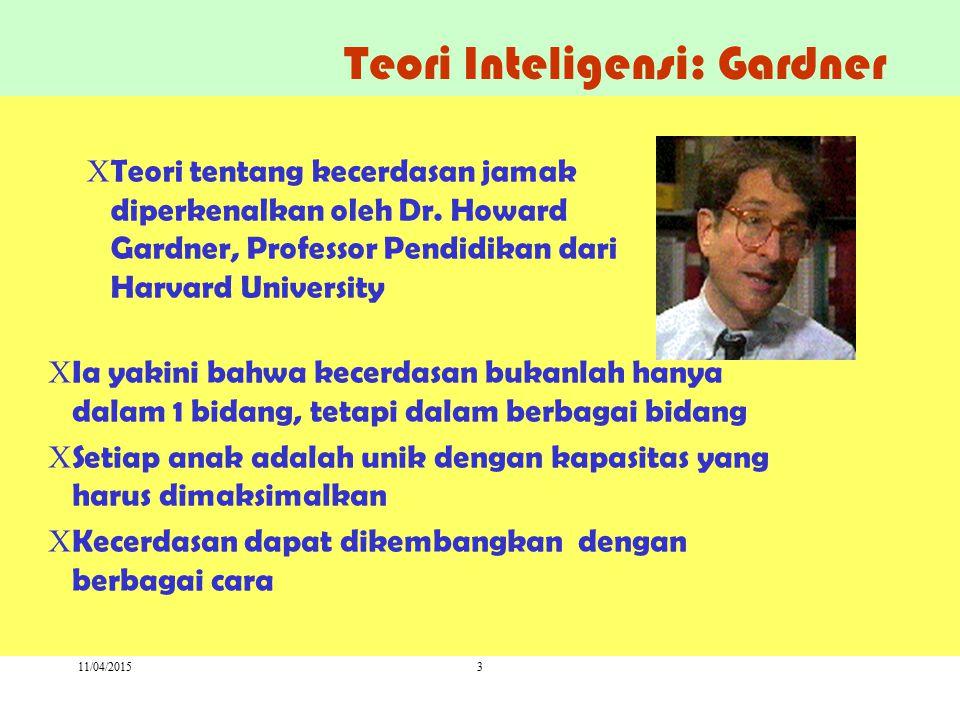 11/04/20153 CTeori tentang kecerdasan jamak diperkenalkan oleh Dr.