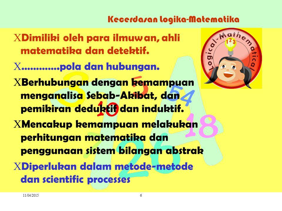 11/04/20156 Kecerdasan Logika-Matematika CDimiliki oleh para ilmuwan, ahli matematika dan detektif.