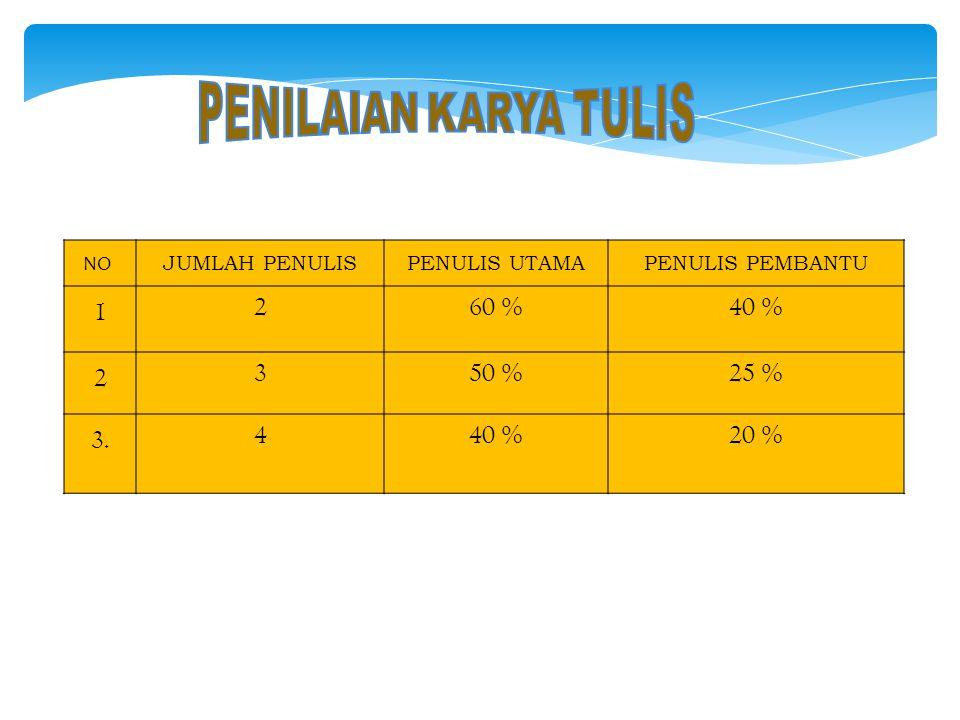 NO JUMLAH PENULISPENULIS UTAMAPENULIS PEMBANTU 1 260 %40 % 2 350 %25 % 3. 440 %20 %