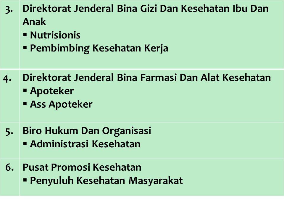 3.Direktorat Jenderal Bina Gizi Dan Kesehatan Ibu Dan Anak  Nutrisionis  Pembimbing Kesehatan Kerja 4.Direktorat Jenderal Bina Farmasi Dan Alat Kese