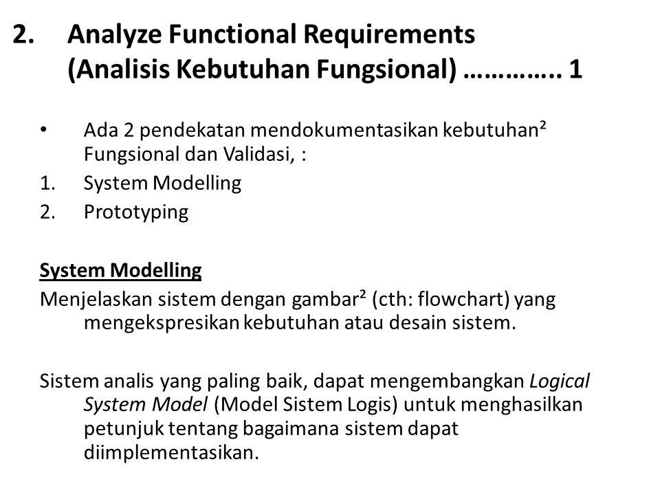 2.Analyze Functional Requirements (Analisis Kebutuhan Fungsional) ………….. 1 Ada 2 pendekatan mendokumentasikan kebutuhan² Fungsional dan Validasi, : 1.