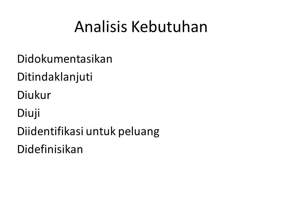 2.Analyze Functional Requirements (Analisis Kebutuhan Fungsional) …………..