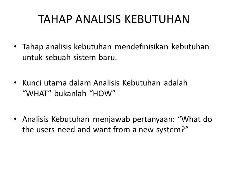 """TAHAP ANALISIS KEBUTUHAN Tahap analisis kebutuhan mendefinisikan kebutuhan untuk sebuah sistem baru. Kunci utama dalam Analisis Kebutuhan adalah """"WHAT"""