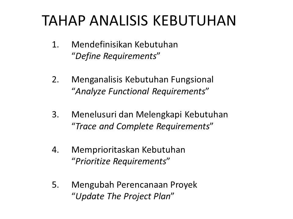 TAHAP ANALISIS KEBUTUHAN 1.Mendefinisikan Kebutuhan Define Requirements 2.Menganalisis Kebutuhan Fungsional Analyze Functional Requirements 3.Menelusuri dan Melengkapi Kebutuhan Trace and Complete Requirements 4.Memprioritaskan Kebutuhan Prioritize Requirements 5.Mengubah Perencanaan Proyek Update The Project Plan