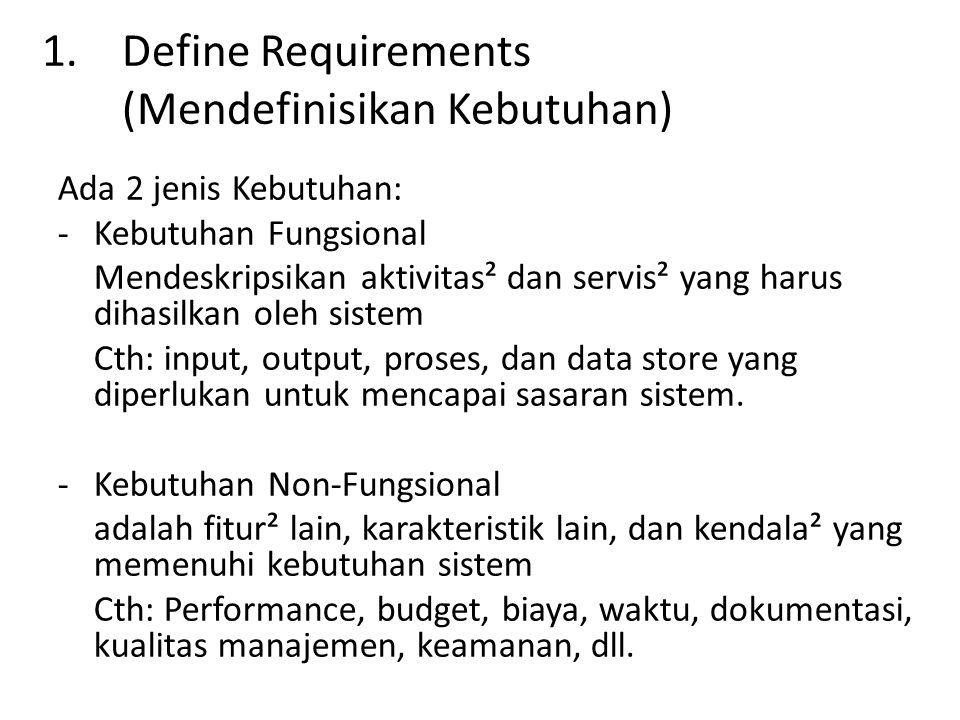1.Define Requirements (Mendefinisikan Kebutuhan) Ada 2 jenis Kebutuhan: -Kebutuhan Fungsional Mendeskripsikan aktivitas² dan servis² yang harus dihasilkan oleh sistem Cth: input, output, proses, dan data store yang diperlukan untuk mencapai sasaran sistem.