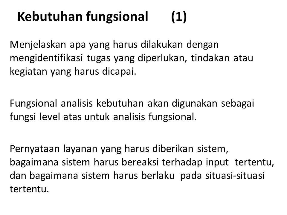 Kebutuhan fungsional (1) Menjelaskan apa yang harus dilakukan dengan mengidentifikasi tugas yang diperlukan, tindakan atau kegiatan yang harus dicapai.