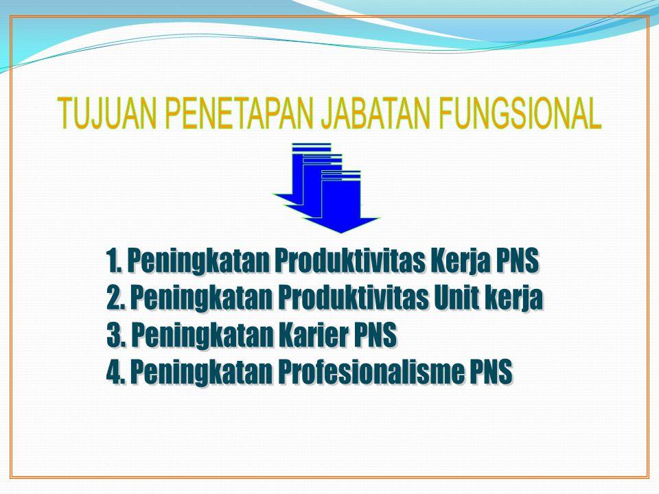 Pasal 7 Peraturan Pemerintah Nomor 16 Tahun 1994 Pengangkatan PNS ke dalam jabatan fungsional pada Instansi Pemerintah ditetapkan oleh pejabat yang be