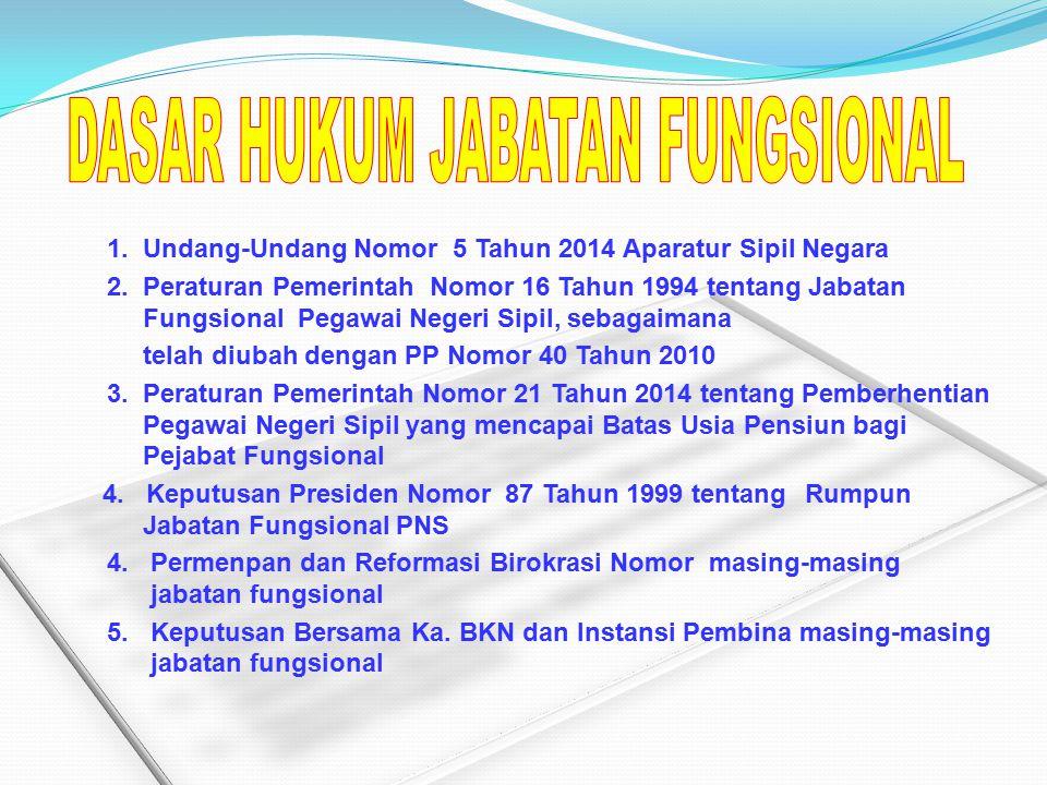 BADAN KEPEGAWAIAN DAERAH PROVINSI DKI JAKARTA 4 SEPTEMBER 2014 Oleh : SUPRAYITNO