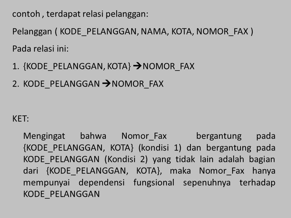 contoh, terdapat relasi pelanggan: Pelanggan ( KODE_PELANGGAN, NAMA, KOTA, NOMOR_FAX ) Pada relasi ini: 1.{KODE_PELANGGAN, KOTA}  NOMOR_FAX 2.KODE_PE