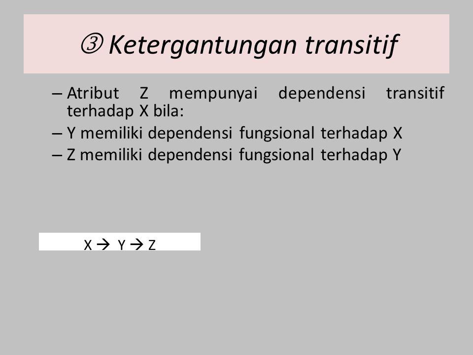Ketergantungan transitif X  Y  Z – Atribut Z mempunyai dependensi transitif terhadap X bila: – Y memiliki dependensi fungsional terhadap X – Z memil