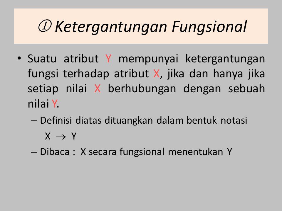  Ketergantungan Fungsional Suatu atribut Y mempunyai ketergantungan fungsi terhadap atribut X, jika dan hanya jika setiap nilai X berhubungan dengan