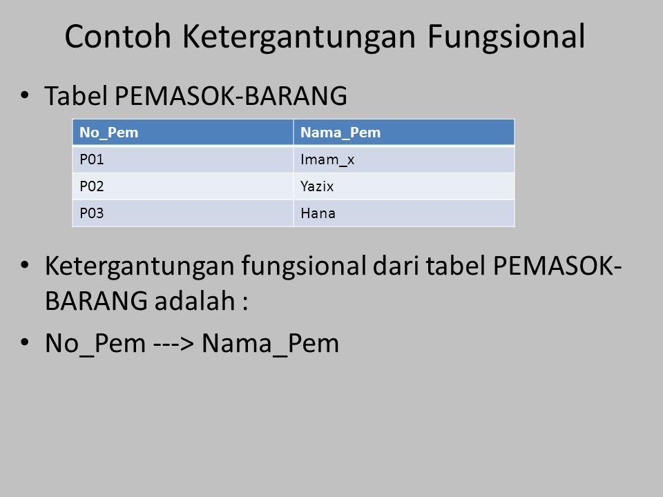 Contoh : PEGAWAI (NO-INDUK,NAMA,TMP-LAHIR,TG-LAHIR, ALAMAT) Dengan demikian notasi dapat ditulis: NO-INDUK  NAMA