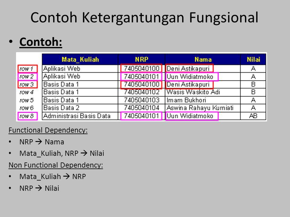 Contoh: Functional Dependency: NRP  Nama Mata_Kuliah, NRP  Nilai Non Functional Dependency: Mata_Kuliah  NRP NRP  Nilai Contoh Ketergantungan Fung