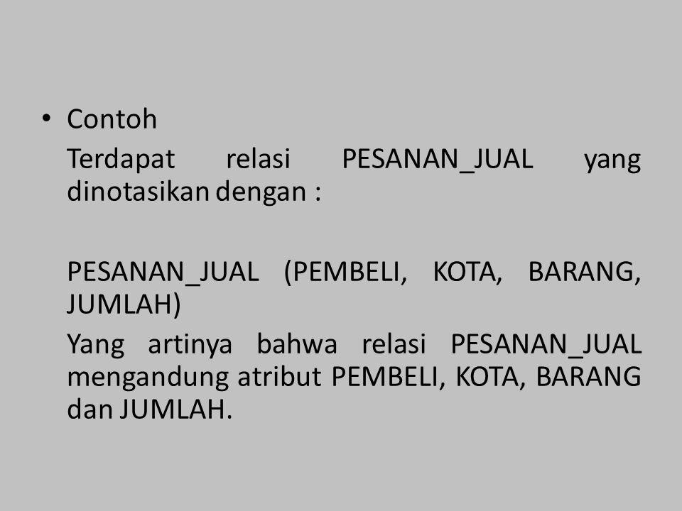 Contoh Terdapat relasi PESANAN_JUAL yang dinotasikan dengan : PESANAN_JUAL (PEMBELI, KOTA, BARANG, JUMLAH) Yang artinya bahwa relasi PESANAN_JUAL meng