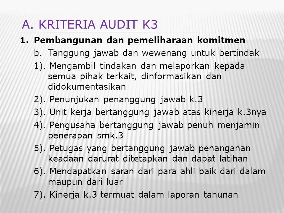 1.Pembangunan dan pemeliharaan komitmen b. Tanggung jawab dan wewenang untuk bertindak 1). Mengambil tindakan dan melaporkan kepada semua pihak terkai