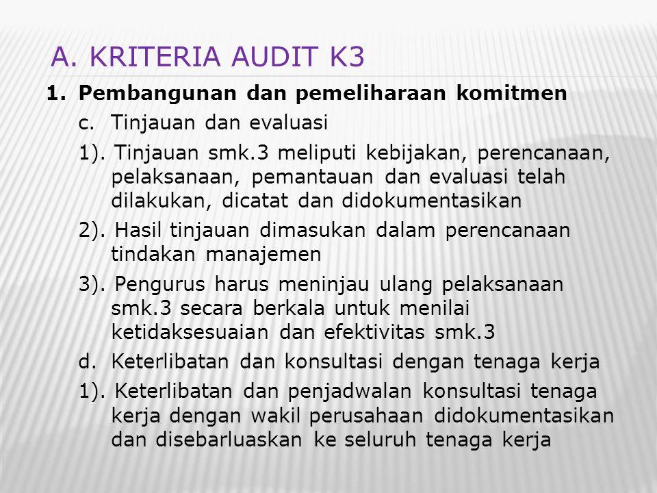 1.Pembangunan dan pemeliharaan komitmen c.Tinjauan dan evaluasi 1). Tinjauan smk.3 meliputi kebijakan, perencanaan, pelaksanaan, pemantauan dan evalua