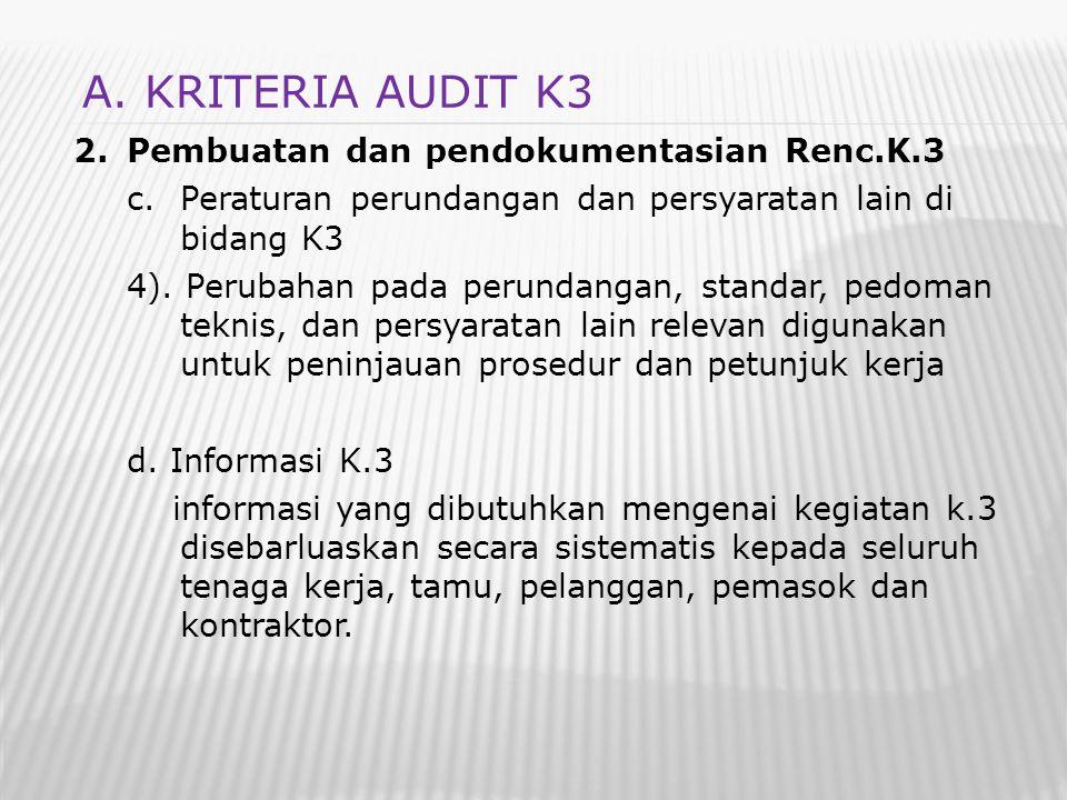 2.Pembuatan dan pendokumentasian Renc.K.3 c.Peraturan perundangan dan persyaratan lain di bidang K3 4). Perubahan pada perundangan, standar, pedoman t