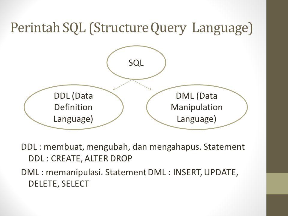 Perintah SQL (Structure Query Language) DDL : membuat, mengubah, dan mengahapus. Statement DDL : CREATE, ALTER DROP DML : memanipulasi. Statement DML