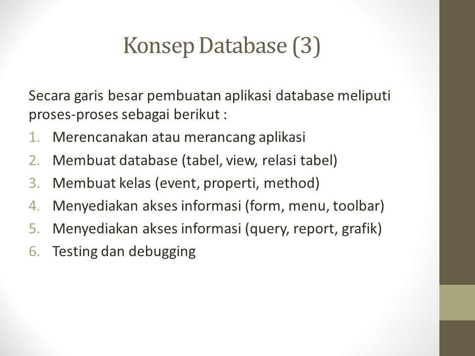 Konsep Database (4) Perancangan database Pembuatan database Penyedian akses fungsional Penyedian akses informasi Testing & debugging aplikasi
