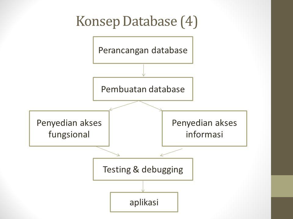 Relational database Relational Database Management System (RDBMS) : suatu perangkat lunak yang kompleks untuk manipulasi data sehingga dengan mudah diambil informasinya bagi pengguna data.