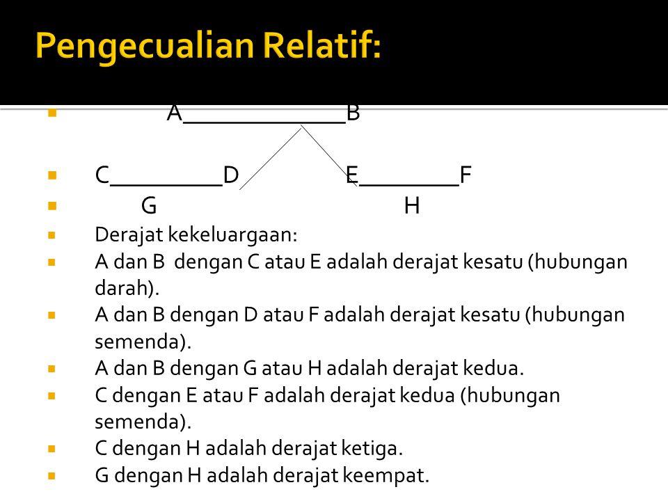  A_____________B  C_________D E________F  G H  Derajat kekeluargaan:  A dan B dengan C atau E adalah derajat kesatu (hubungan darah).  A dan B d