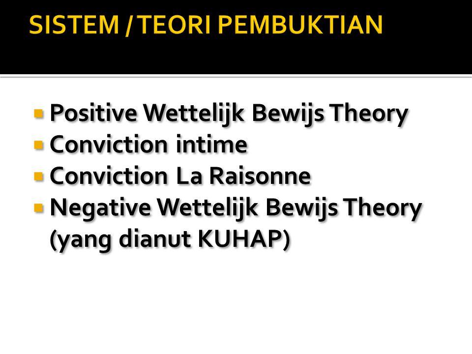  Positive Wettelijk Bewijs Theory  Conviction intime  Conviction La Raisonne  Negative Wettelijk Bewijs Theory (yang dianut KUHAP)  Positive Wett