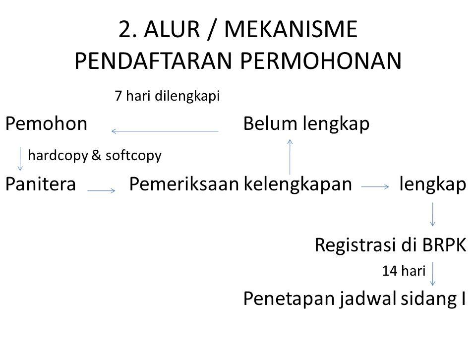 2. ALUR / MEKANISME PENDAFTARAN PERMOHONAN 7 hari dilengkapi PemohonBelum lengkap hardcopy & softcopy Panitera Pemeriksaan kelengkapan lengkap Registr